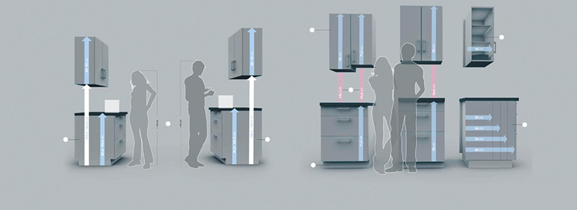 Planung Fehler Küche Arbeitshöhe Niedrig