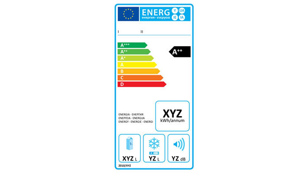 Sparen Kochen Energie Geld Energielabel